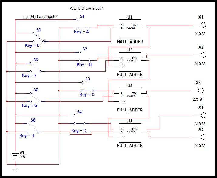 4 bit ripple adder report Digital logic circuits for binary arithmetic adders 4 bit parallel adder rather than from the carry out of the final adder stage as in the ripple adders.